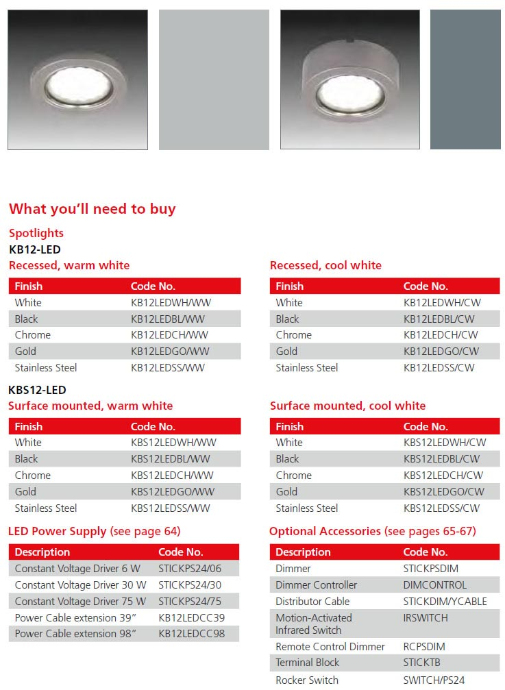 KB12-LED and KBS12-LED recessed and surface mounted LED light fixtures