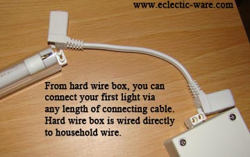 Hera SlimLite hard wire box for hardwiring your SlimLites