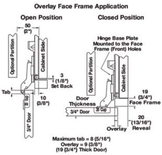Accuride 123 flipper door slides face frame overlay mounting diagram