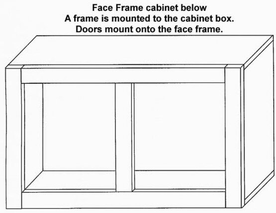 Face frame kitchen cabinetry