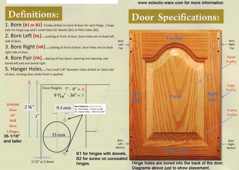 How To Fit Concealed Cabinet Hinges | memsaheb.net