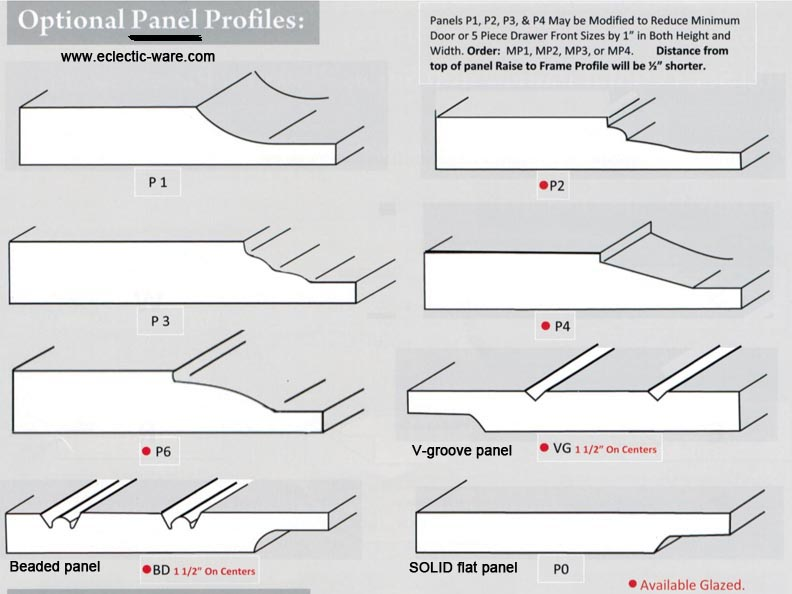 Woodmont Doors panel profile choices