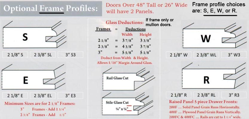 Woodmont Doors fame profile selections for wood cabinet doors